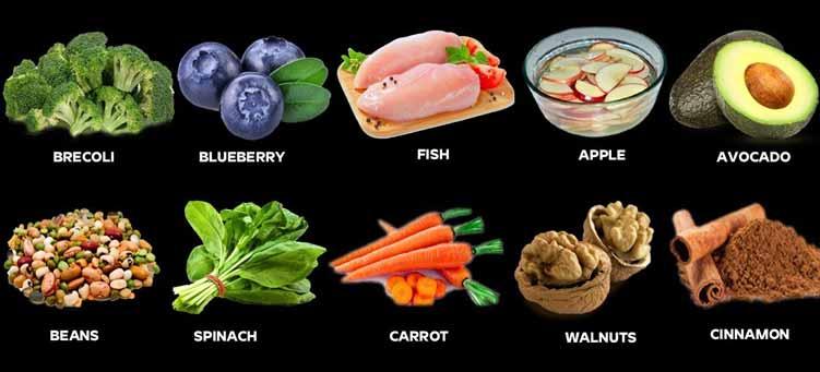 Top 10 Diabetes Superfoods